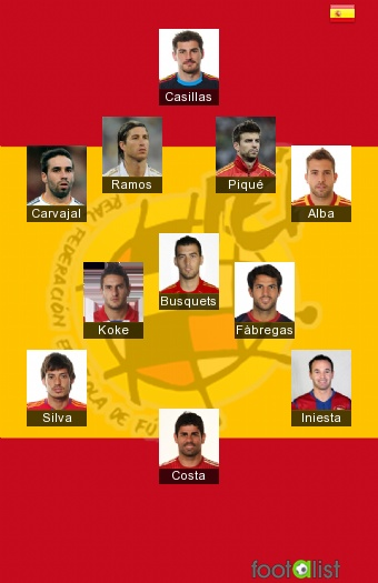 Spain best XL