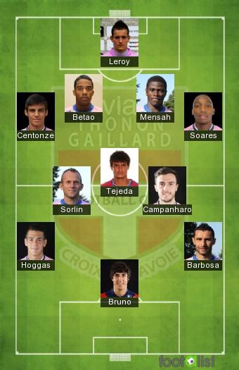 Évian 2016-2017 Best XI