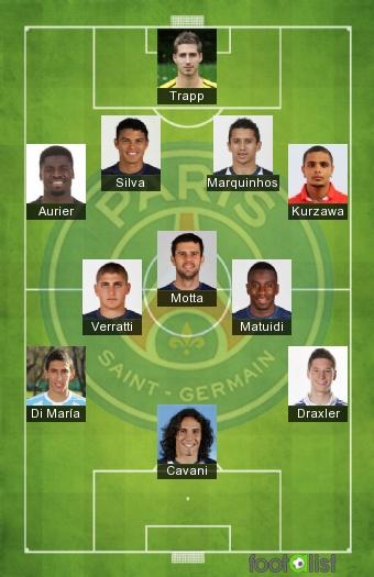 PSG 2016-2017 - Equipe-type