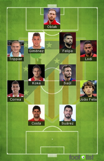 Atletico Madrid 2020-2021 Best XI