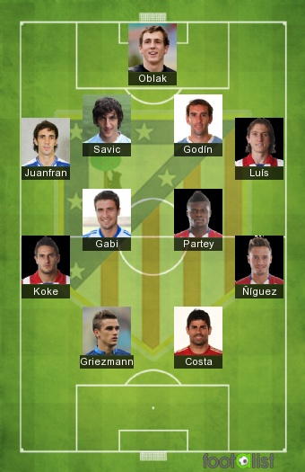 Atlético Madrid 2016-2017 Once tipo