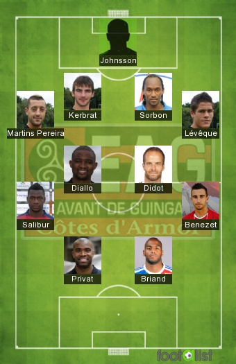 Guingamp 2016-2017 Once tipo