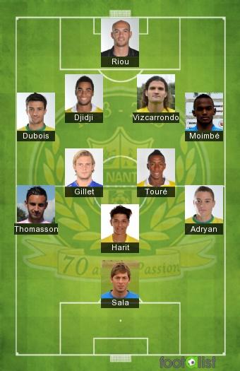 Nantes 2016-2017 Equipe-type