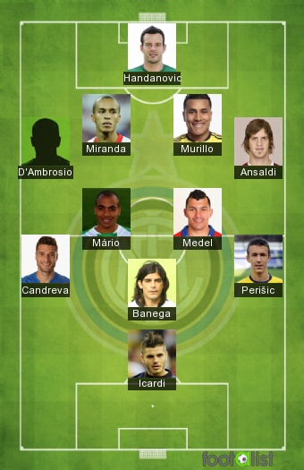 Inter Milan 2016-2017 Best XI