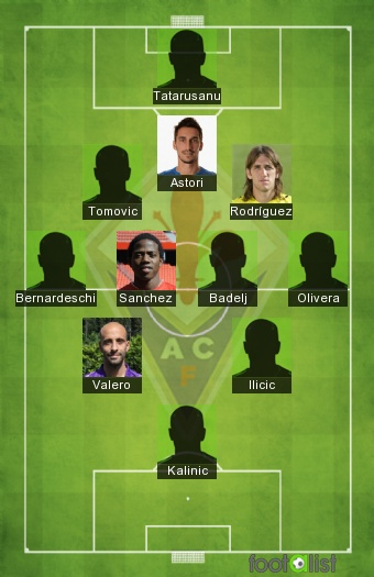 Fiorentina 2016-2017 Once tipo