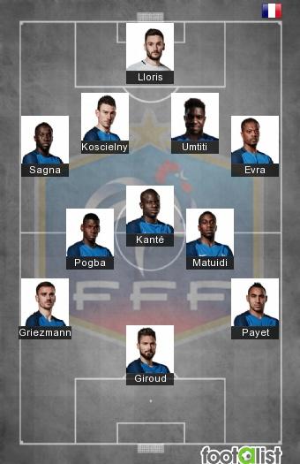 Équipe de France de Football EURO 2016