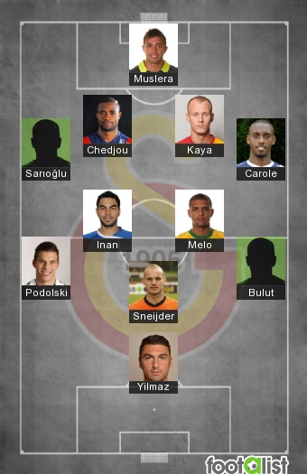 Galatasaray 2016-2017 Best XI
