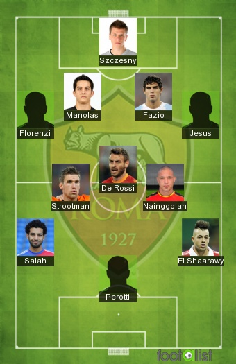 AS Roma 2016-2017 Best XI