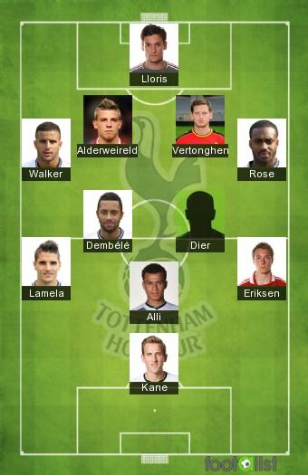 Tottenham 2016-2017 Equipe-type
