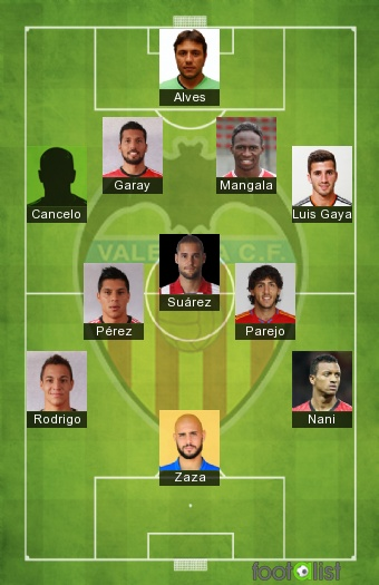 Valence 2016-2017 Once tipo
