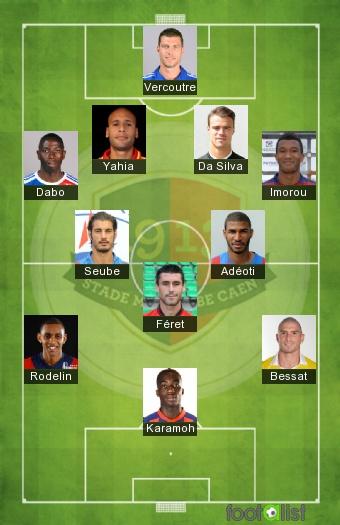 Caen 2016-2017 Equipe-type