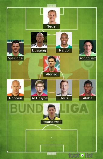 Bundesliga - Best XI 2014-2015