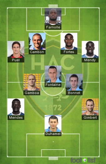 Le Havre 2016-2017 Best XI