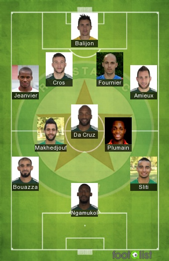 Equipe-type Red Star 2016-2017