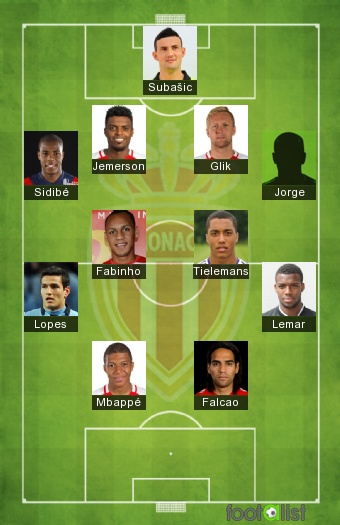 ASM 2017-2018 - Best XI