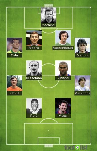Meilleur 11 de tous les temps d'après World Soccer