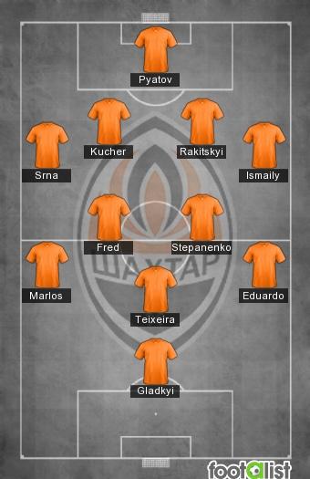 Shakhtar Donetsk 2016-2017 - Best XI