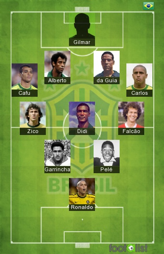 Brazil All-Time XI