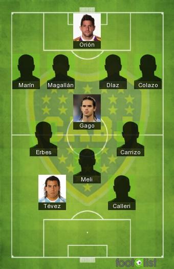 Boca Junior Équipe-type 2015/2016