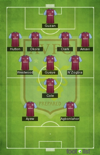 Aston Villa 2015/2016 best XL