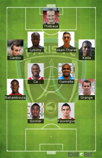 Paris Fc 2015/2016 équipe type