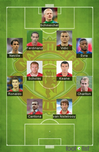 All time Manchester United XL