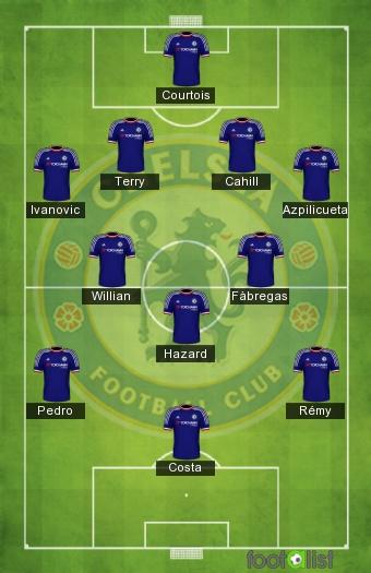 Hazard Chelsea chelsea par jemes300 :...