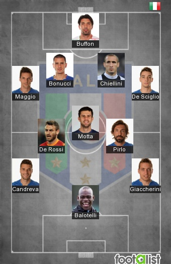 Italia once tipo