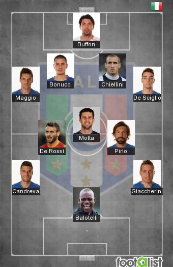 Italie 2013-2014 Equipe-type