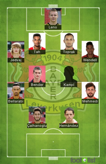 Bayer Leverkusen 2016-2017 Best XI