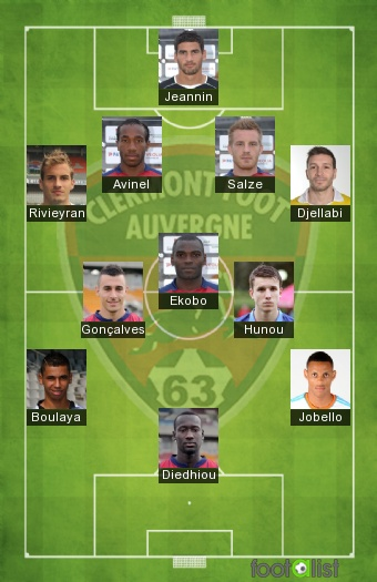 Clermont Foot once tipo 2016-2017