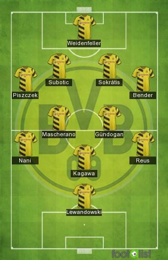 Borussia Dortmund 2 - 0 Arsenal 6678-24-08-2015-Compo-de-ValFG99-ValFG99