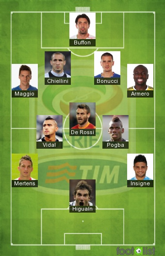 Equipe-Type Serie A 2012-2013