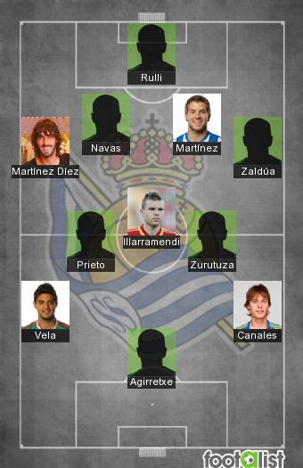 Real Sociedad 2016-2017 Best XI