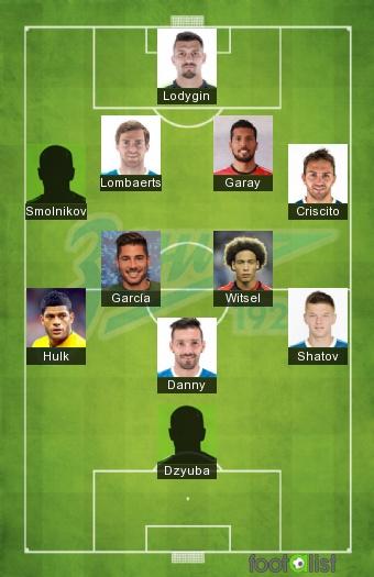 Zenith Saint-Pétersbourg 2016-2017 Best XI