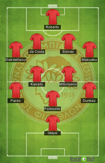 Olympiakos 2016-2017 Once tipo