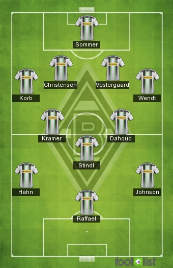 Borussia Mönchengladbach 2016-2017 Best XI