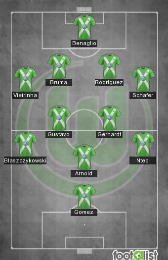 Wolfsbourg 2016-2017 Best XI