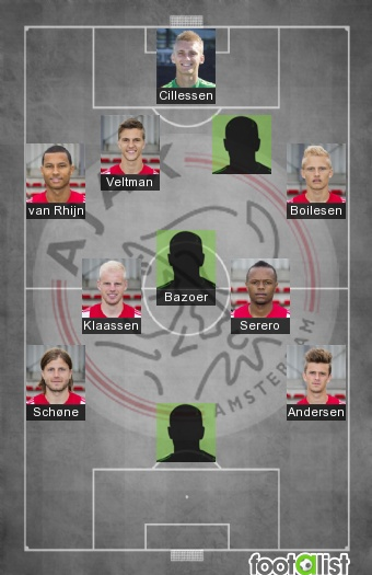 Ajax Amsterdam 2016-2017 Once tipo
