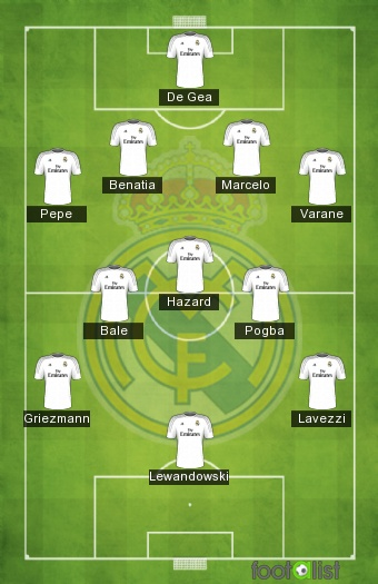 cclem0v7 2018 Real Madrid by footalist ::