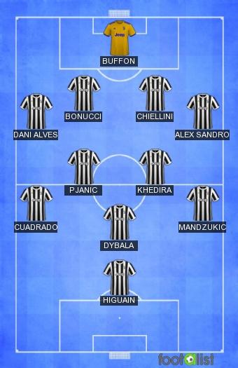 Juventus Turin 2016/2017