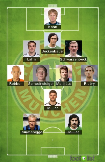 FC Bayern Munich Legends