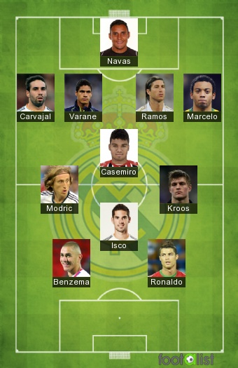 Real Madrid 2017-2018 - Best XI