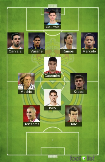Real Madrid 2018-2019 - Equipe-type