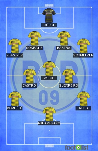Borussia Dortmund 2016/2017