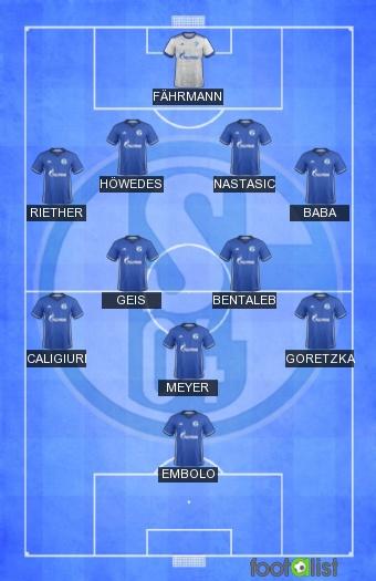 Schalke 04 2016/2017