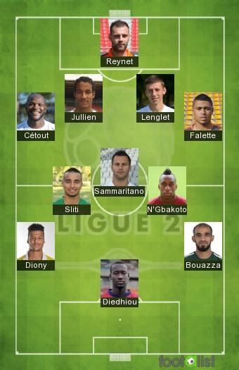 Equipe-type Ligue 2 2015-2016