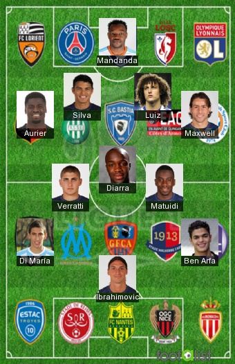 Equipe-type Ligue 1 2015-2016