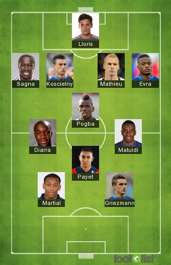 compo équipe france euro 2016 442 by highquake :: footalist
