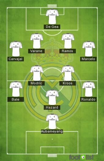 Real Madrid Fc Logo Url